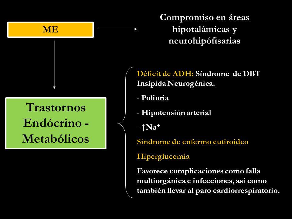 ME Trastornos Endócrino - Metabólicos Déficit de ADH: Síndrome de DBT Insípida Neurogénica. - Poliuria - Hipotensión arterial - Na + Síndrome de enfer
