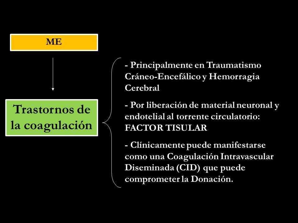 ME Trastornos de la coagulación - Principalmente en Traumatismo Cráneo-Encefálico y Hemorragia Cerebral - Por liberación de material neuronal y endote
