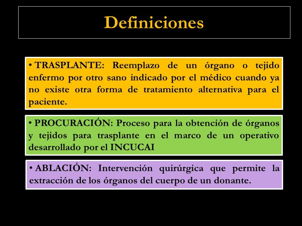 Definiciones TRASPLANTE: Reemplazo de un órgano o tejido enfermo por otro sano indicado por el médico cuando ya no existe otra forma de tratamiento al