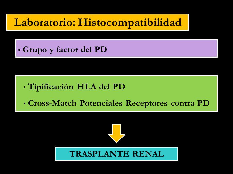 Laboratorio: Histocompatibilidad Grupo y factor del PD Tipificación HLA del PD Cross-Match Potenciales Receptores contra PD Tipificación HLA del PD Cr