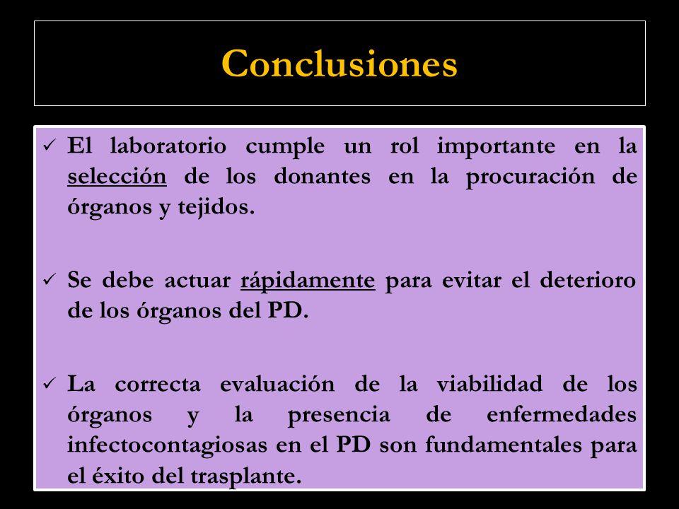 TODOS somos potenciales donantes TODOS somos potenciales receptores TODOS somos potenciales donantes TODOS somos potenciales receptores Actualmente en Argentina hay 6965 pacientes en lista de espera Actualmente en Argentina hay 6965 pacientes en lista de espera