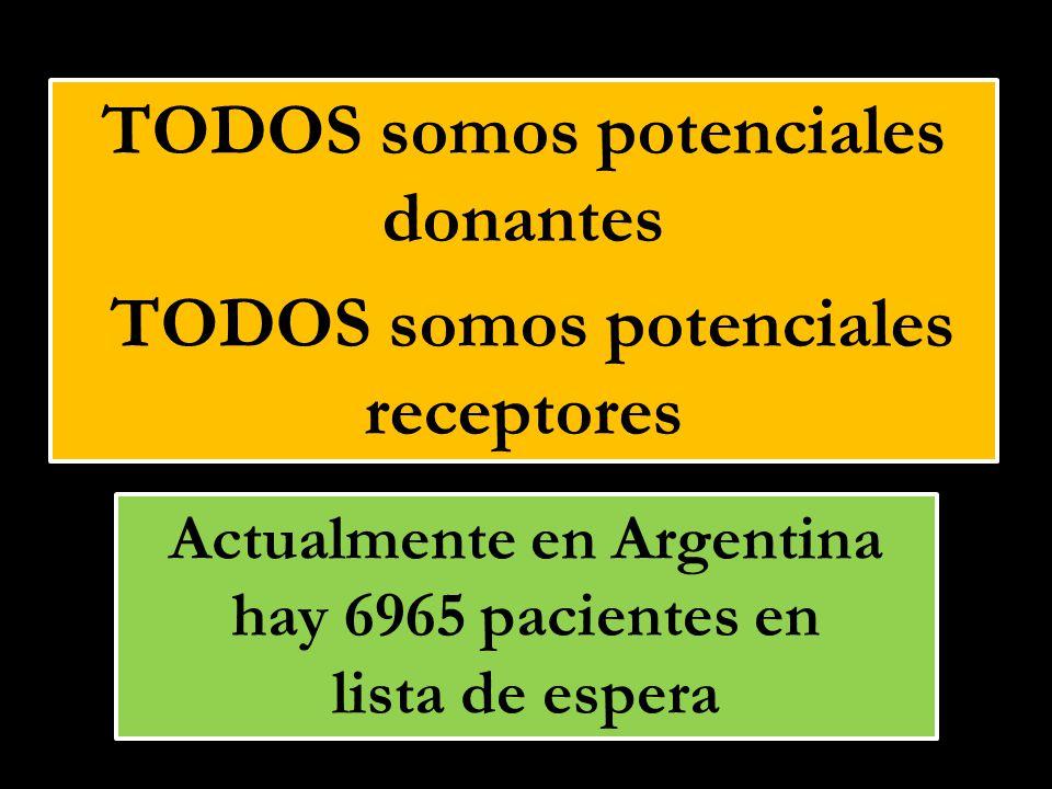 Bibliografía LEY 24193 (Actualizada por Ley 26066, 25281) TRASPLANTES DE ÓRGANOS Y MATERIALES ANATÓMICOS; Publicación: B.O.
