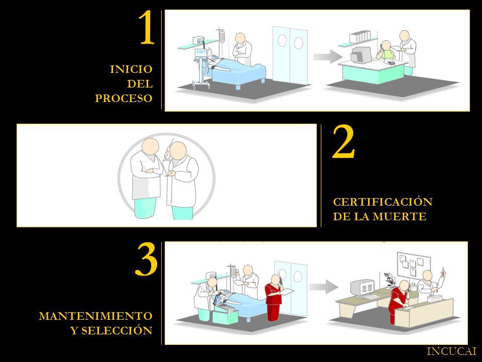 INICIO DEL PROCESO CERTIFICACIÓN DE LA MUERTE MANTENIMIENTO Y SELECCIÓN INCUCAI
