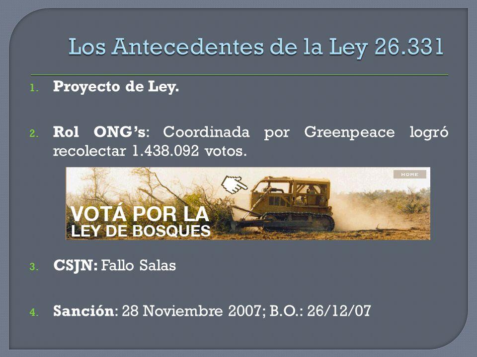1. Proyecto de Ley. 2. Rol ONGs: Coordinada por Greenpeace logró recolectar 1.438.092 votos. 3. CSJN: Fallo Salas 4. Sanción: 28 Noviembre 2007; B.O.:
