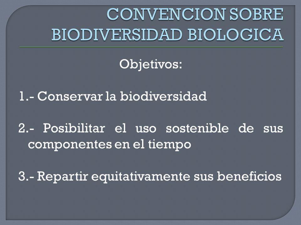 Objetivos: 1.- Conservar la biodiversidad 2.- Posibilitar el uso sostenible de sus componentes en el tiempo 3.- Repartir equitativamente sus beneficio