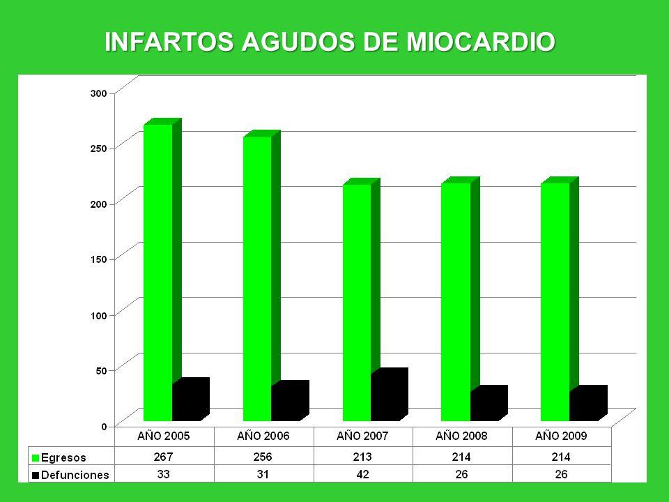 INFARTOS AGUDOS DE MIOCARDIO