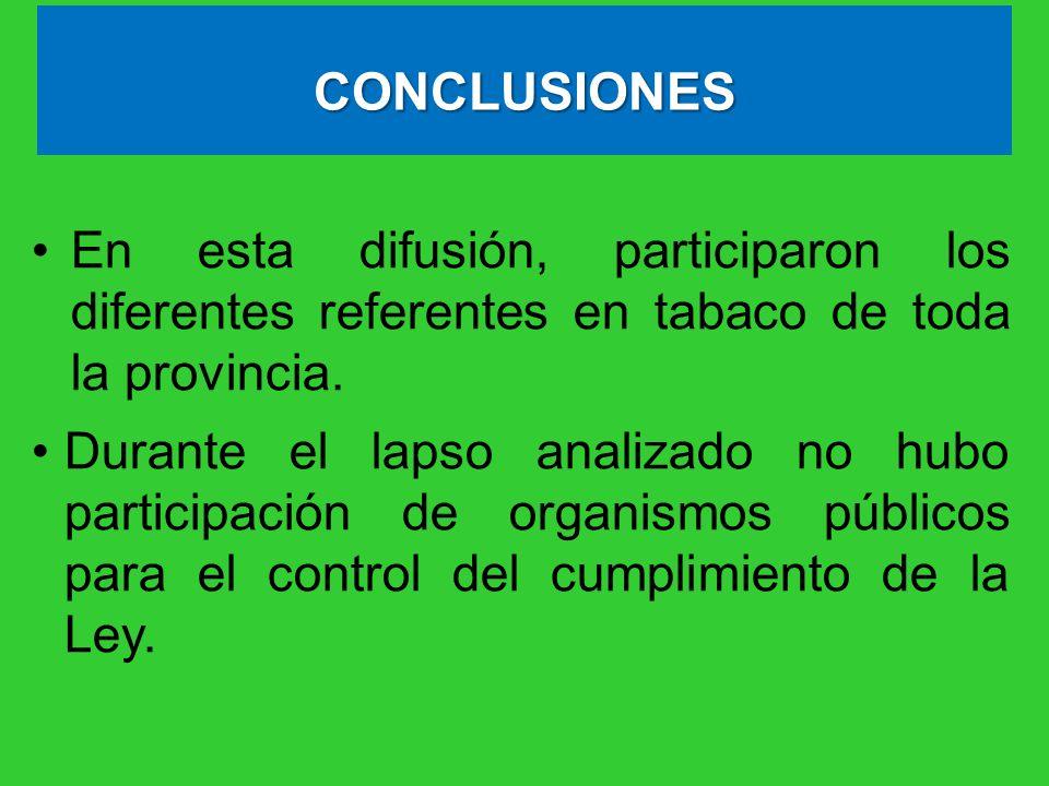 En esta difusión, participaron los diferentes referentes en tabaco de toda la provincia. Durante el lapso analizado no hubo participación de organismo