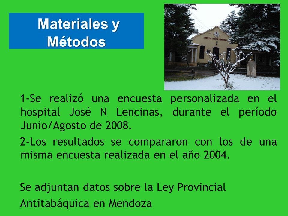 Materiales y Métodos Materiales y Métodos 1-Se realizó una encuesta personalizada en el hospital José N Lencinas, durante el período Junio/Agosto de 2008.