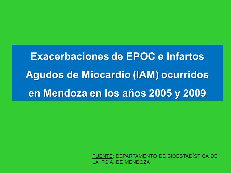 Exacerbaciones de EPOC e Infartos Agudos de Miocardio (IAM) ocurridos en Mendoza en los años 2005 y 2009 FUENTE: DEPARTAMENTO DE BIOESTADÍSTICA DE LA PCIA.