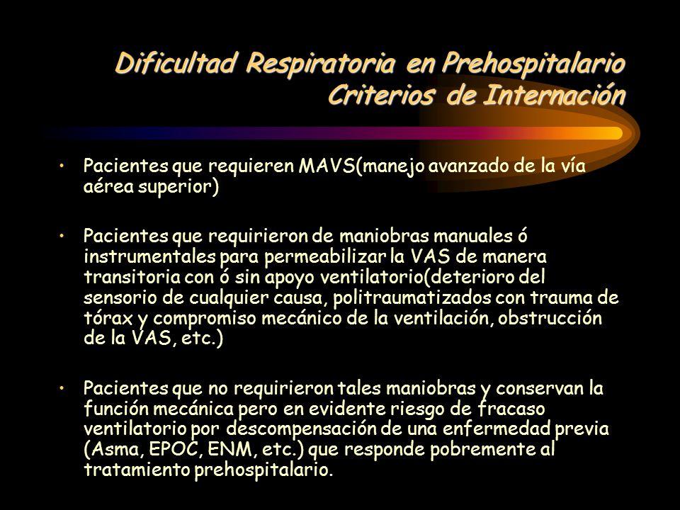 Conductas generales: a.- PROVEER O2 HUMEDO CON ALTA FiO2 b.- Brindar al paciente el mayor confort posible c.- Reevaluar constantemente la necesidad de