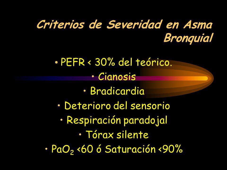 Criterios de internación en Asma Bronquial Criterios de internación en Asma Bronquial a.- Respuesta insuficiente a un tratamiento adecuado durante un