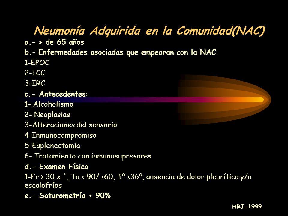 Criterios de Severidad en Asma Bronquial PEFR < 30% del teórico. Cianosis Bradicardia Deterioro del sensorio Respiración paradojal Tórax silente PaO 2