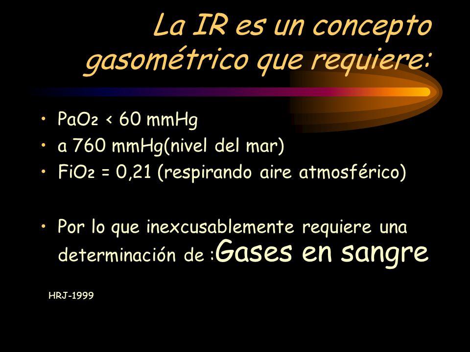 La IR es un concepto gasométrico que requiere: PaO 2 < 60 mmHg a 760 mmHg(nivel del mar) FiO 2 = 0,21 (respirando aire atmosférico) Por lo que inexcusablemente requiere una determinación de : Gases en sangre HRJ-1999