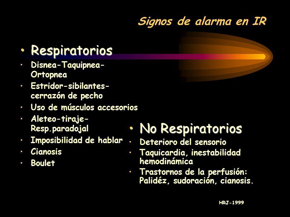 Dificultad respiratoria en prehospitalario CRITERIOS DE INTERNACION HRJ-1999