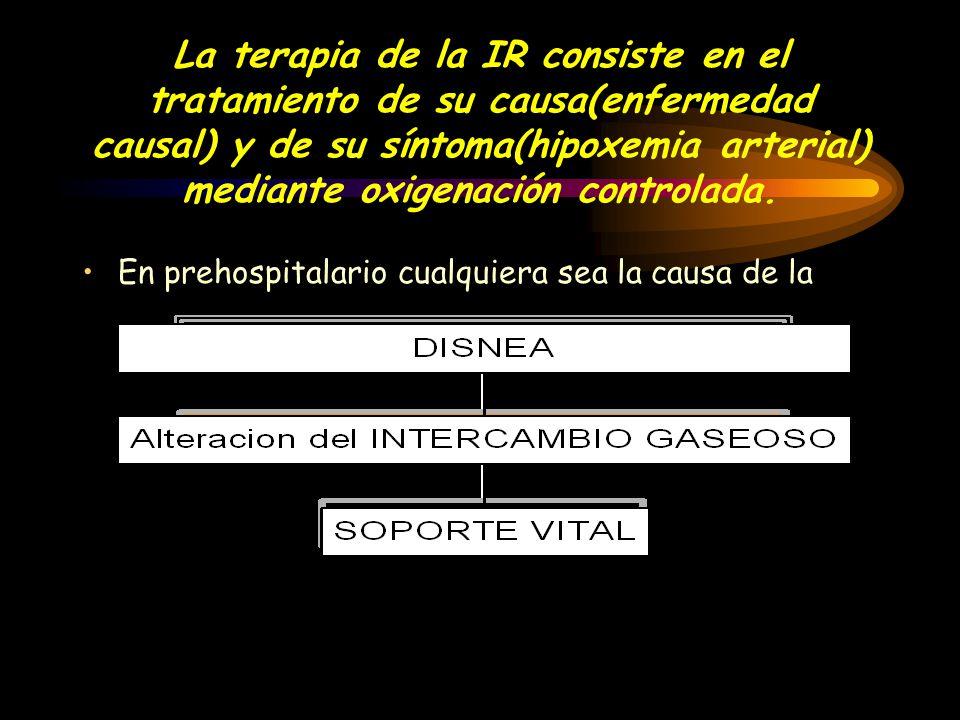 Signos de alarma en IR RespiratoriosRespiratorios Disnea-Taquipnea- Ortopnea Estridor-sibilantes- cerrazón de pecho Uso de músculos accesorios Aleteo-