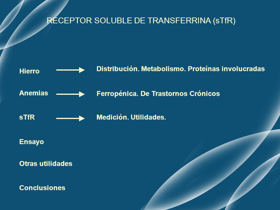 Distribución. Metabolismo. Proteínas involucradas RECEPTOR SOLUBLE DE TRANSFERRINA (sTfR) Hierro Anemias Ferropénica. De Trastornos Crónicos sTfR Medi
