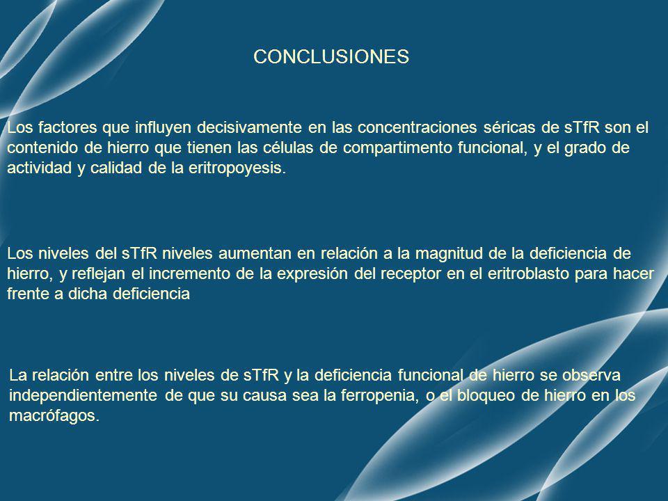 CONCLUSIONES Los factores que influyen decisivamente en las concentraciones séricas de sTfR son el contenido de hierro que tienen las células de compa