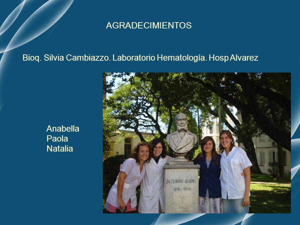 AGRADECIMIENTOS Bioq. Silvia Cambiazzo. Laboratorio Hematología. Hosp Alvarez Anabella Paola Natalia