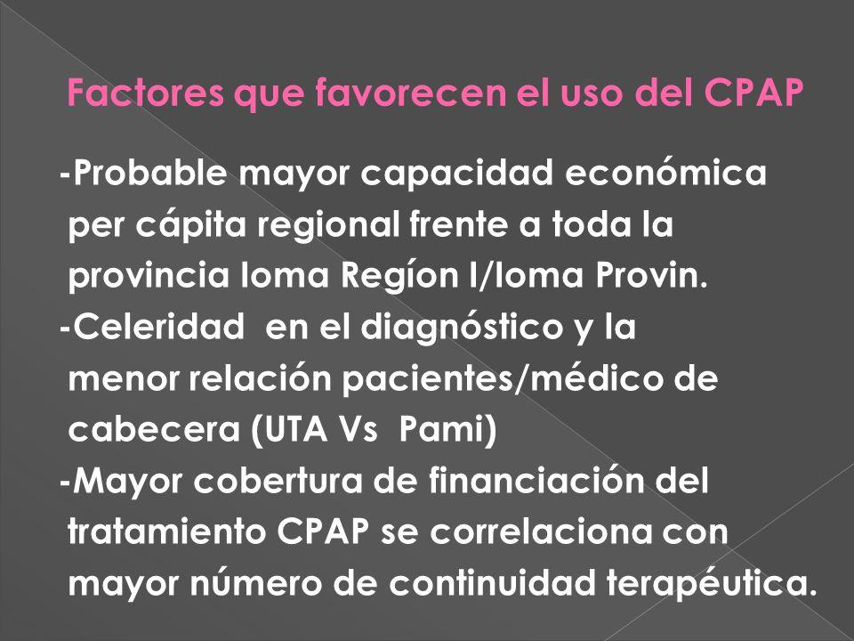 -Probable mayor capacidad económica per cápita regional frente a toda la provincia Ioma Regíon I/Ioma Provin.
