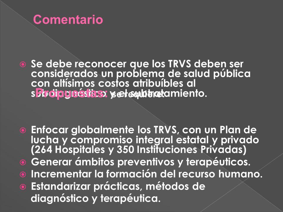 Se debe reconocer que los TRVS deben ser considerados un problema de salud pública con altísimos costos atribuíbles al subdiagnóstico y el subtratamiento.