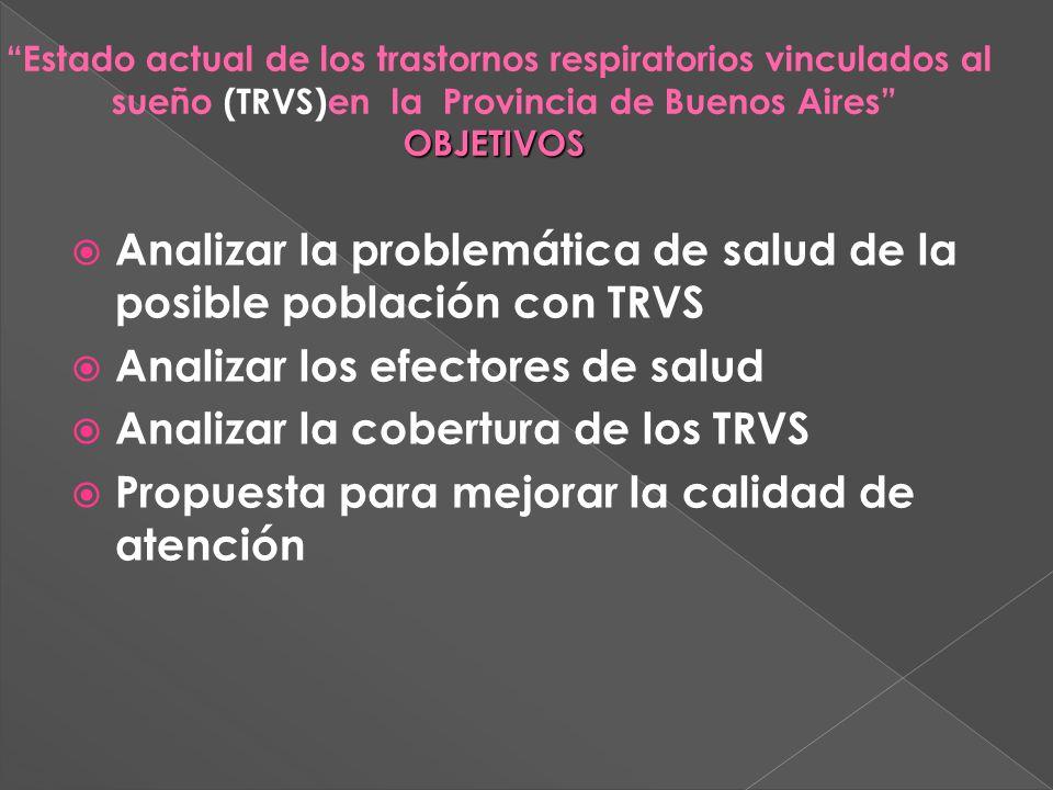 Analizar la problemática de salud de la posible población con TRVS Analizar los efectores de salud Analizar la cobertura de los TRVS Propuesta para mejorar la calidad de atención Estado actual de los trastornos respiratorios vinculados al sueño (TRVS)en la Provincia de Buenos AiresOBJETIVOS