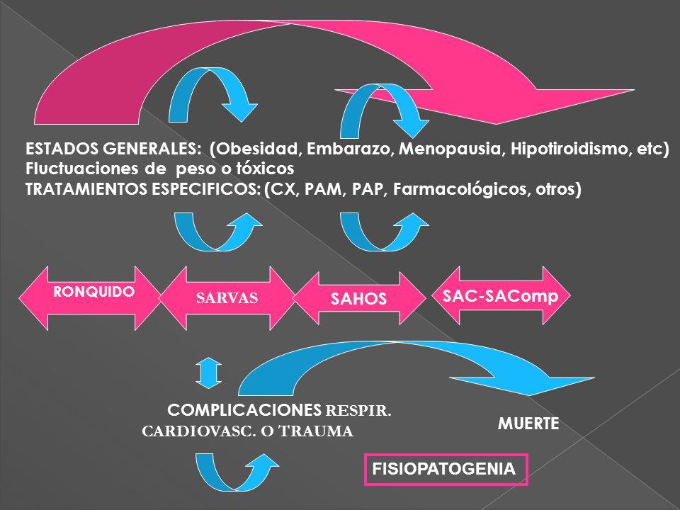 RONQUIDO SARVAS SAHOS SAC-SAComp COMPLICACIONES RESPIR.