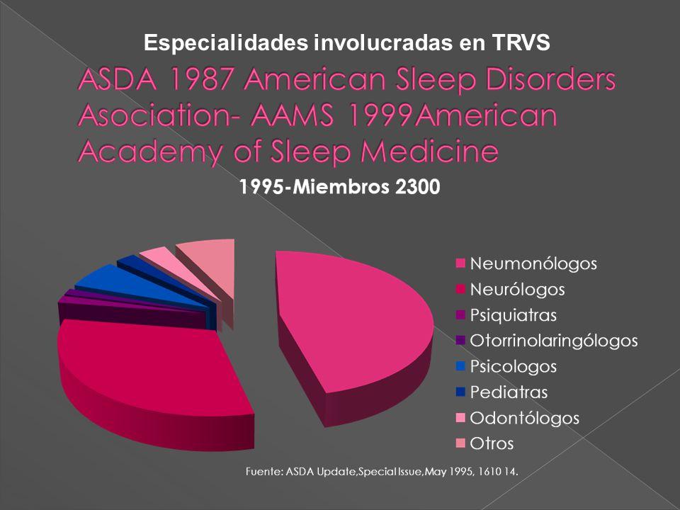 Especialidades involucradas en TRVS