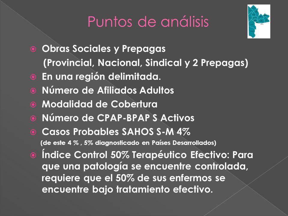 Obras Sociales y Prepagas (Provincial, Nacional, Sindical y 2 Prepagas) En una región delimitada.