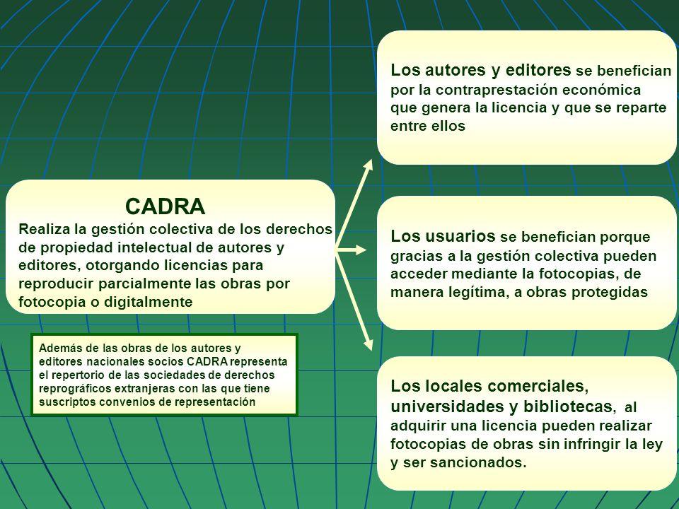 CADRA Realiza la gestión colectiva de los derechos de propiedad intelectual de autores y editores, otorgando licencias para reproducir parcialmente la