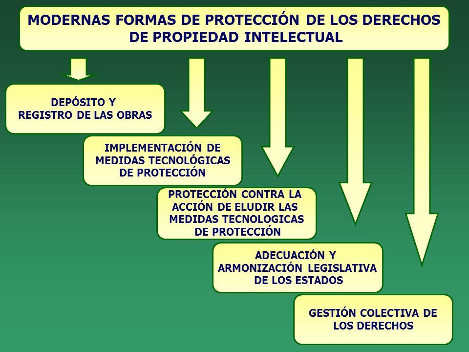MODERNAS FORMAS DE PROTECCIÓN DE LOS DERECHOS DE PROPIEDAD INTELECTUAL IMPLEMENTACIÓN DE MEDIDAS TECNOLÓGICAS DE PROTECCIÓN GESTIÓN COLECTIVA DE LOS D
