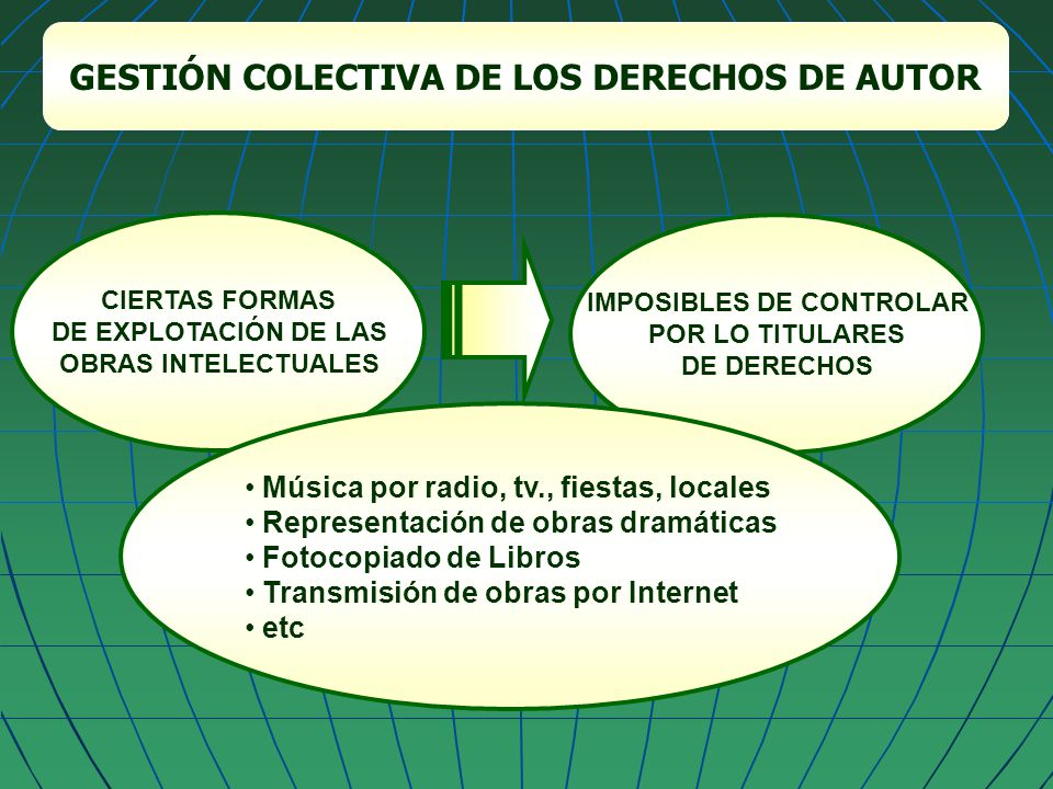 GESTIÓN COLECTIVA DE LOS DERECHOS DE AUTOR La OMPI ha definido a la gestión colectiva como: el ejercicio del derecho de autor y los derechos conexos por intermedio de organizaciones que actúan en representación de los titulares de derechos, en defensa de sus intereses.