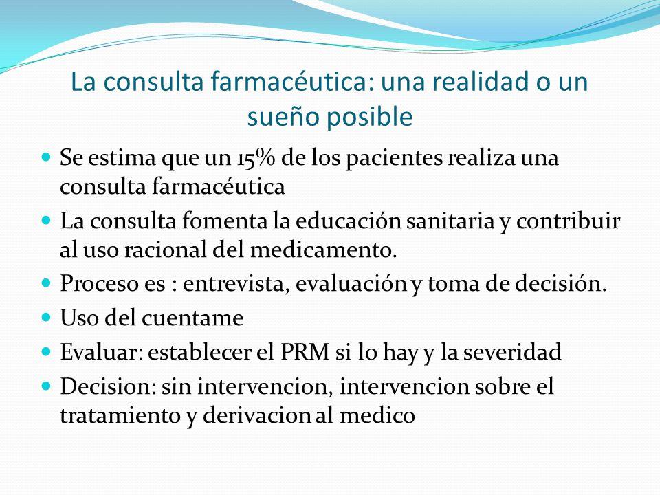La consulta farmacéutica: una realidad o un sueño posible Se estima que un 15% de los pacientes realiza una consulta farmacéutica La consulta fomenta