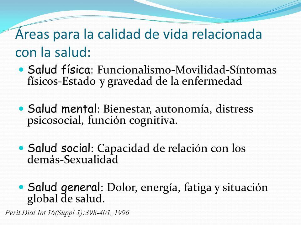 Áreas para la calidad de vida relacionada con la salud: Salud física : Funcionalismo-Movilidad-Síntomas físicos-Estado y gravedad de la enfermedad Sal