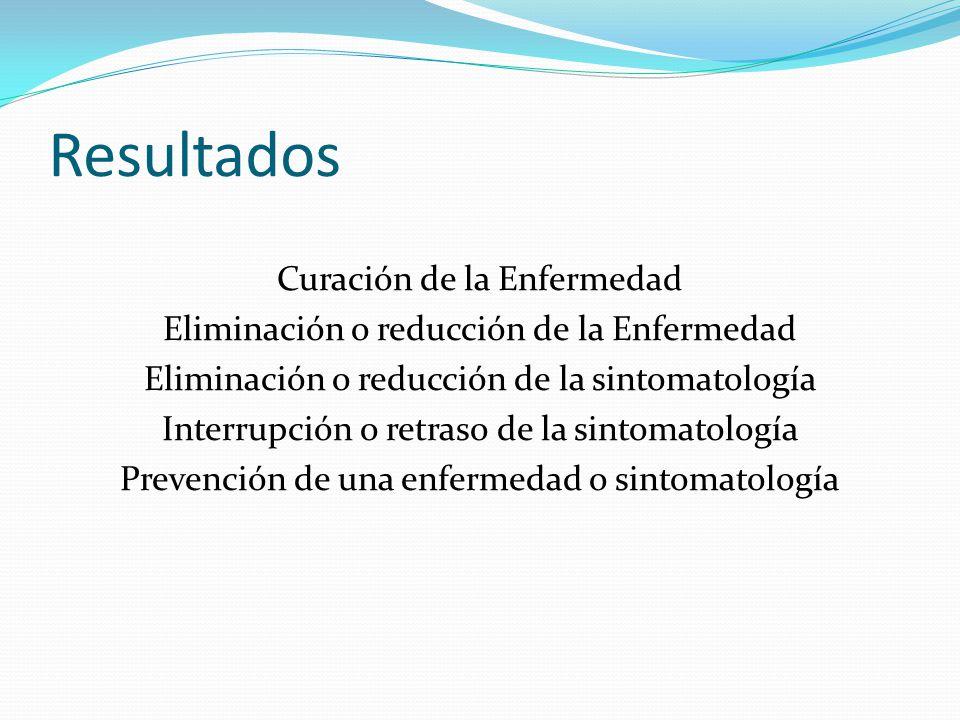 Resultados Curación de la Enfermedad Eliminación o reducción de la Enfermedad Eliminación o reducción de la sintomatología Interrupción o retraso de l