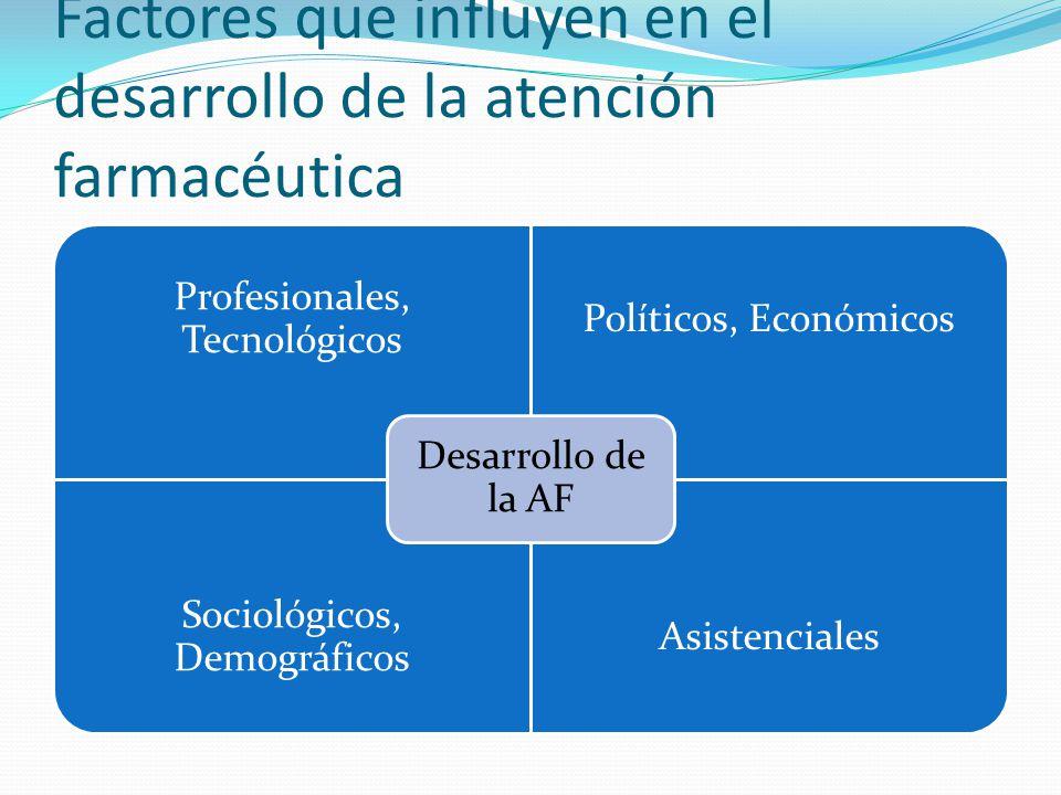 Factores que influyen en el desarrollo de la atención farmacéutica Profesionales, Tecnológicos Políticos, Económicos Sociológicos, Demográficos Asiste