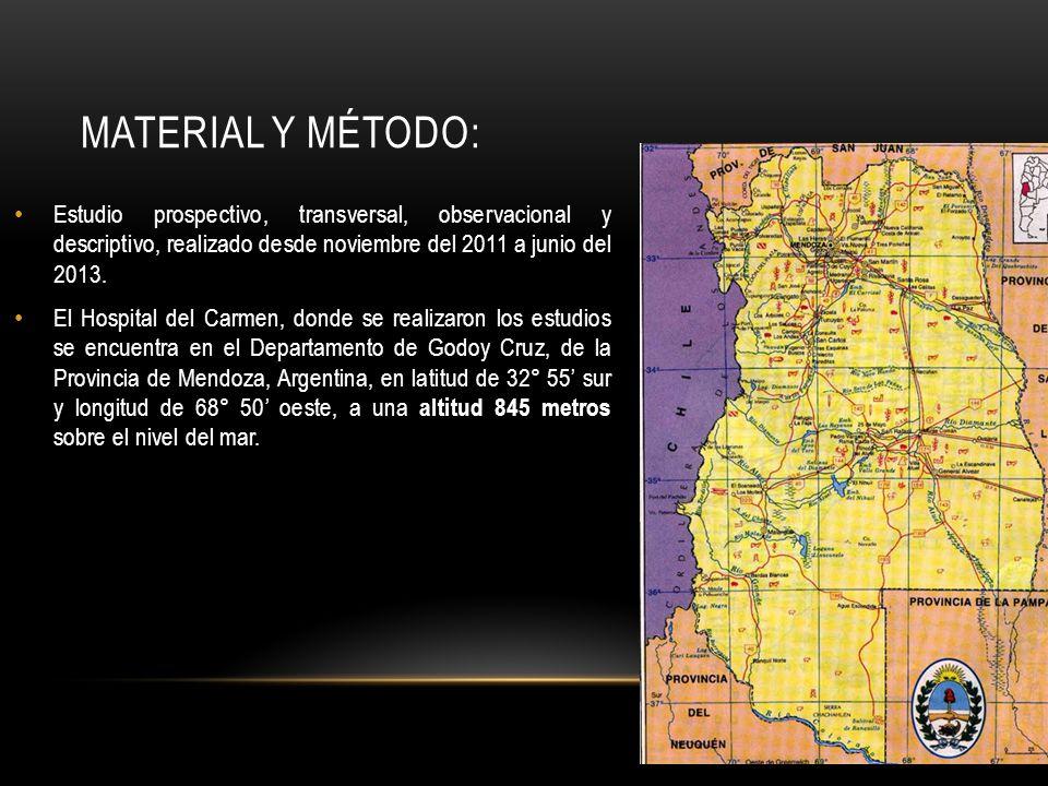 MATERIAL Y MÉTODO: Estudio prospectivo, transversal, observacional y descriptivo, realizado desde noviembre del 2011 a junio del 2013. El Hospital del