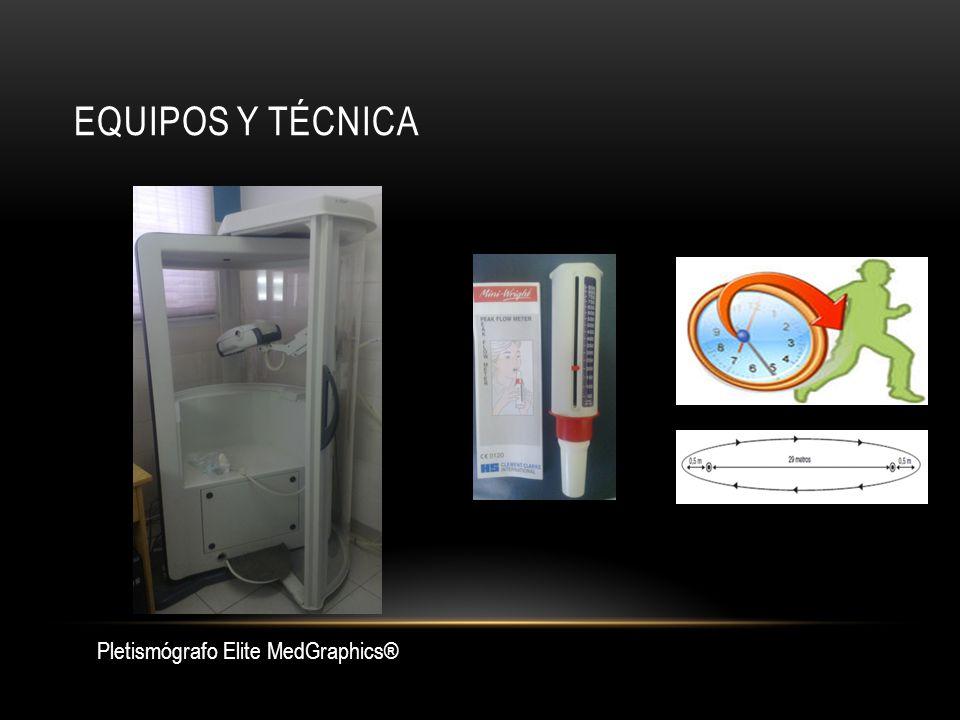 EQUIPOS Y TÉCNICA Pletismógrafo Elite MedGraphics®