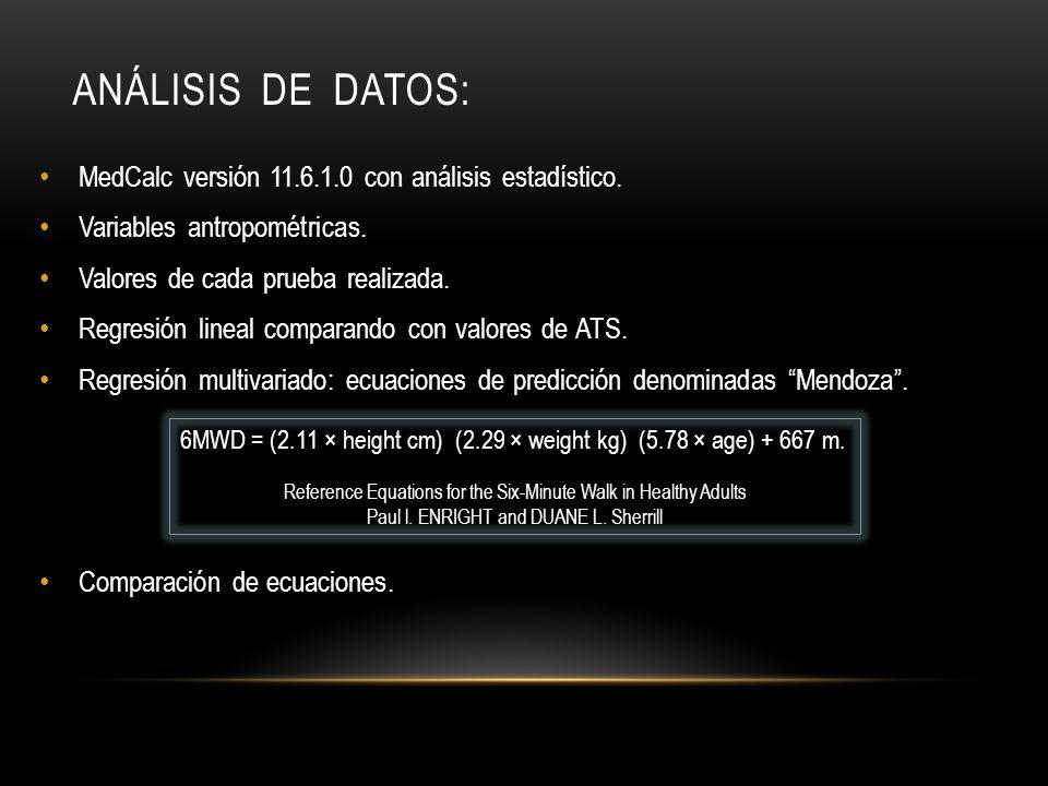 ANÁLISIS DE DATOS: MedCalc versión 11.6.1.0 con análisis estadístico. Variables antropométricas. Valores de cada prueba realizada. Regresión lineal co