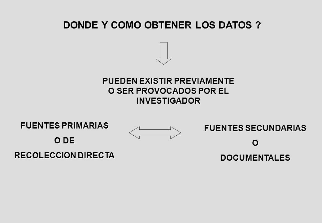 DONDE Y COMO OBTENER LOS DATOS .