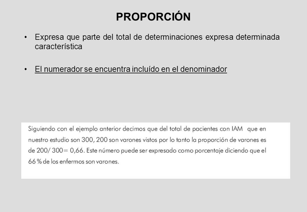 PROPORCIÓN Expresa que parte del total de determinaciones expresa determinada característica El numerador se encuentra incluído en el denominador
