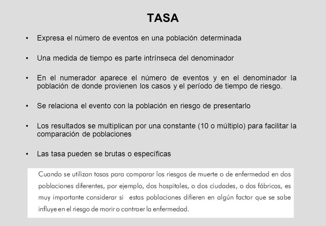 TASA Expresa el número de eventos en una población determinada Una medida de tiempo es parte intrínseca del denominador En el numerador aparece el número de eventos y en el denominador la población de donde provienen los casos y el período de tiempo de riesgo.