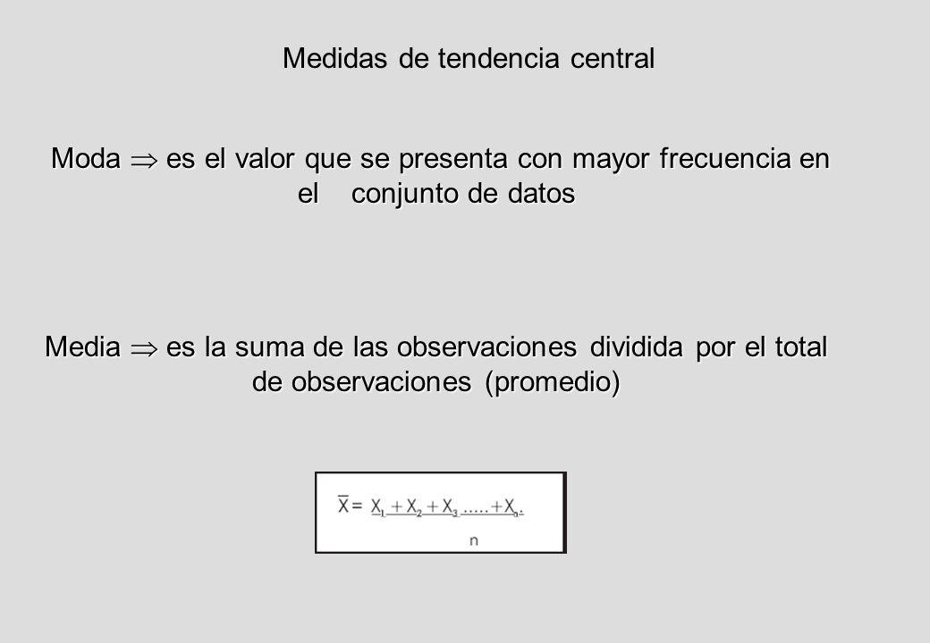 Medidas de tendencia central Moda es el valor que se presenta con mayor frecuencia en el conjunto de datos Moda es el valor que se presenta con mayor frecuencia en el conjunto de datos Media es la suma de las observaciones dividida por el total de observaciones (promedio)