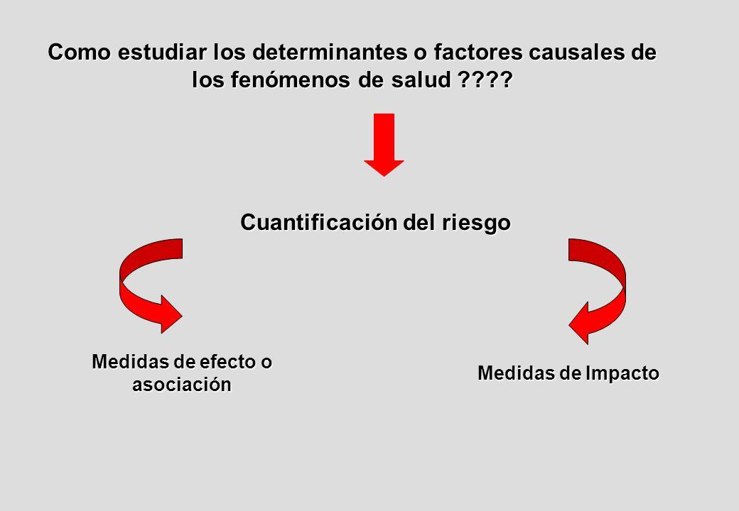 Como estudiar los determinantes o factores causales de los fenómenos de salud .