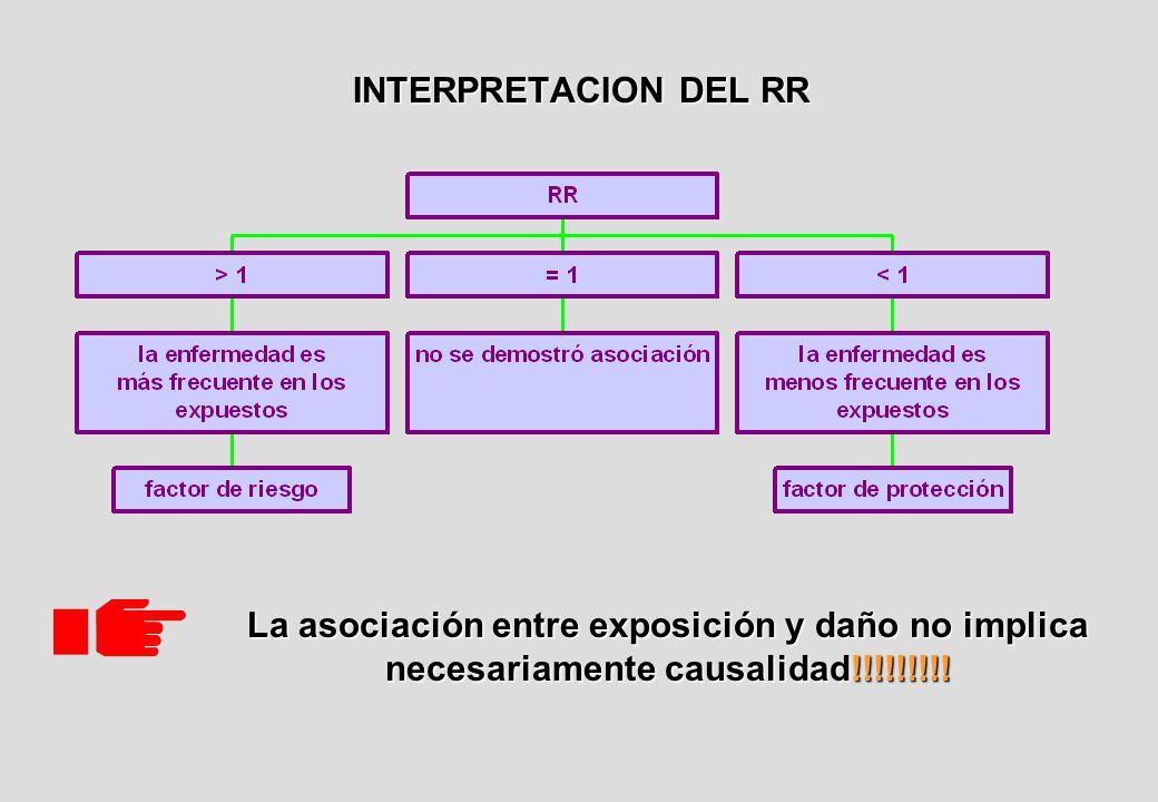 INTERPRETACION DEL RR La asociación entre exposición y daño no implica necesariamente causalidad!!!!!!!!!