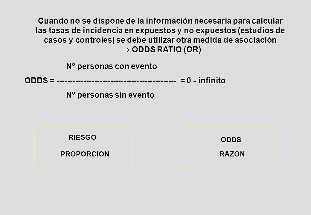 Cuando no se dispone de la información necesaria para calcular las tasas de incidencia en expuestos y no expuestos (estudios de casos y controles) se debe utilizar otra medida de asociación ODDS RATIO (OR) ODDS RATIO (OR) Nº personas con evento ODDS = --------------------------------------------- = 0 - infinito Nº personas sin evento Nº personas sin evento RIESGO ODDS PROPORCIONRAZON