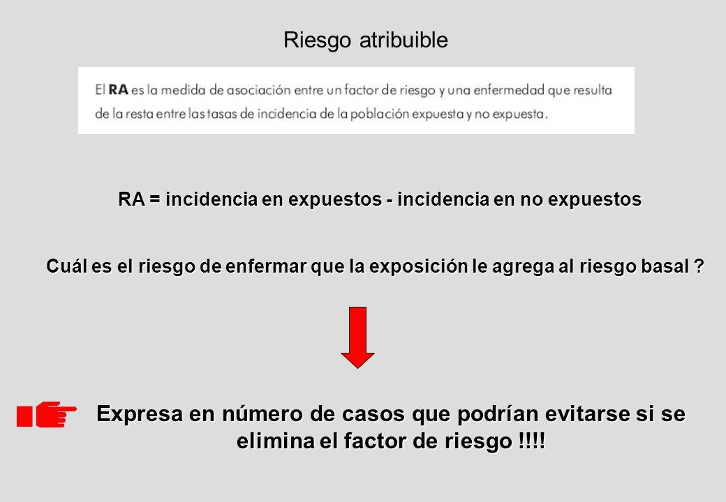 RA = incidencia en expuestos - incidencia en no expuestos Cuál es el riesgo de enfermar que la exposición le agrega al riesgo basal .