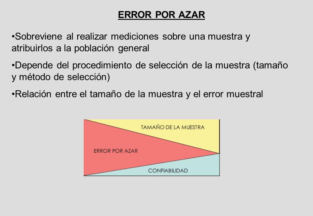 Sobreviene al realizar mediciones sobre una muestra y atribuirlos a la población general Depende del procedimiento de selección de la muestra (tamaño y método de selección) Relación entre el tamaño de la muestra y el error muestral ERROR POR AZAR