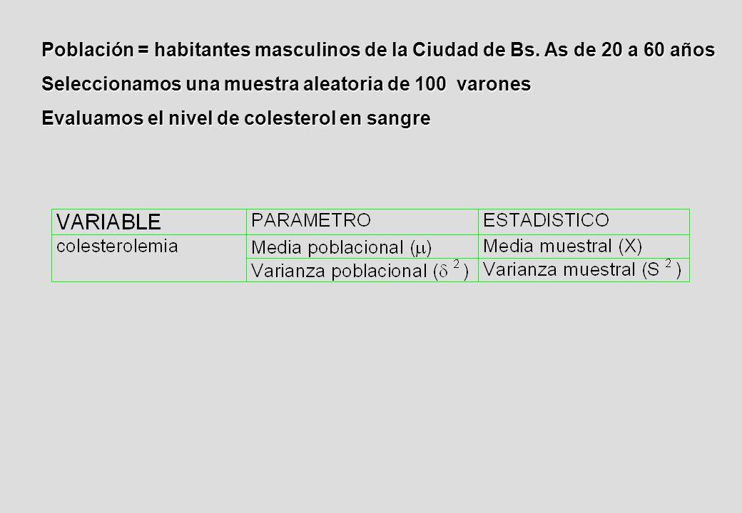 Población = habitantes masculinos de la Ciudad de Bs.