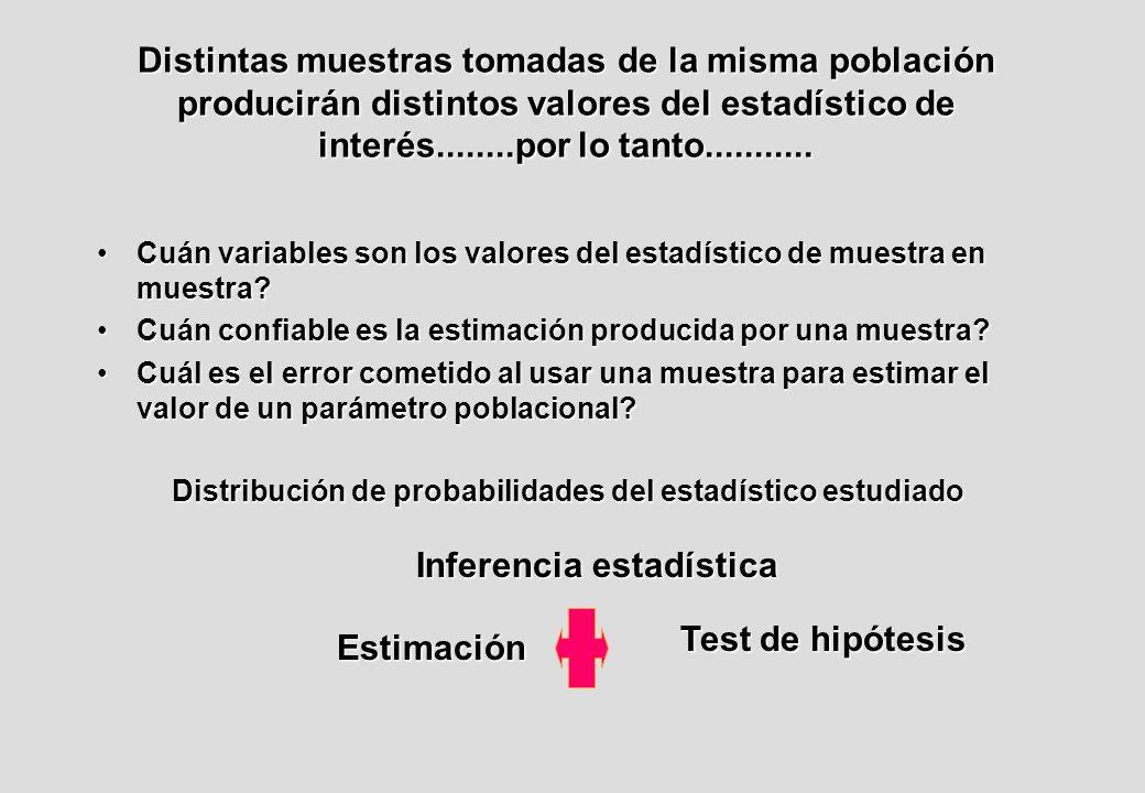 Distintas muestras tomadas de la misma población producirán distintos valores del estadístico de interés........por lo tanto...........