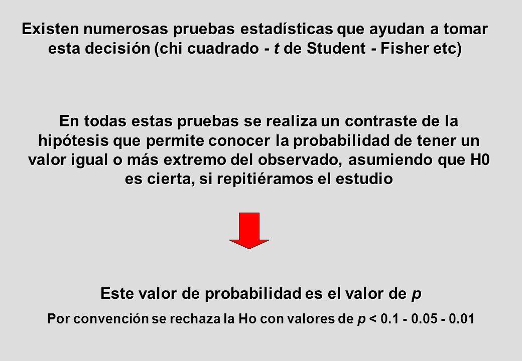 Existen numerosas pruebas estadísticas que ayudan a tomar esta decisión (chi cuadrado - t de Student - Fisher etc) En todas estas pruebas se realiza un contraste de la hipótesis que permite conocer la probabilidad de tener un valor igual o más extremo del observado, asumiendo que H0 es cierta, si repitiéramos el estudio Este valor de probabilidad es el valor de p Por convención se rechaza la Ho con valores de p < 0.1 - 0.05 - 0.01